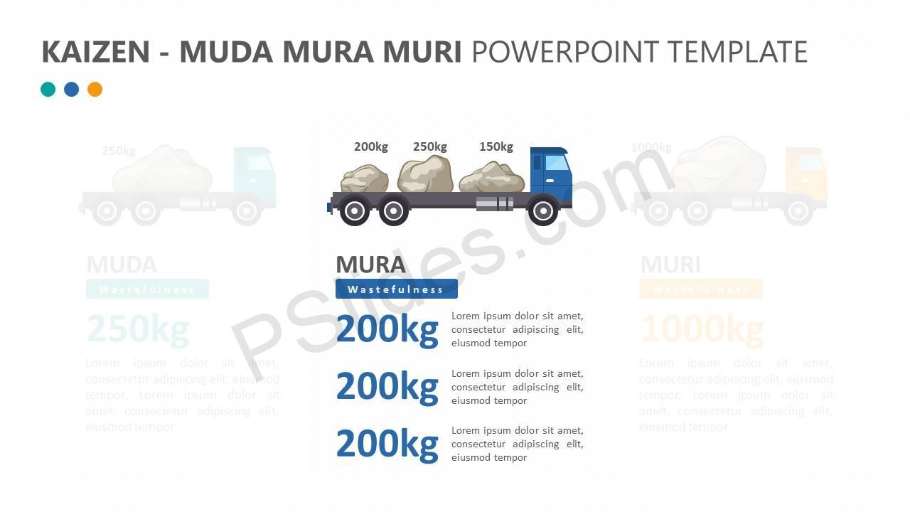 Kaizen-Muda-Mura-Muri-PowerPoint-Template-Slide4