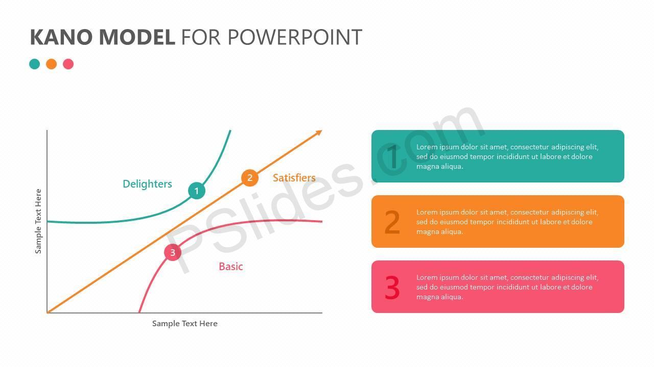 Kano-Model-for-PowerPoint-Slide1