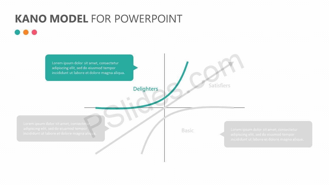 Kano-Model-for-PowerPoint-Slide3