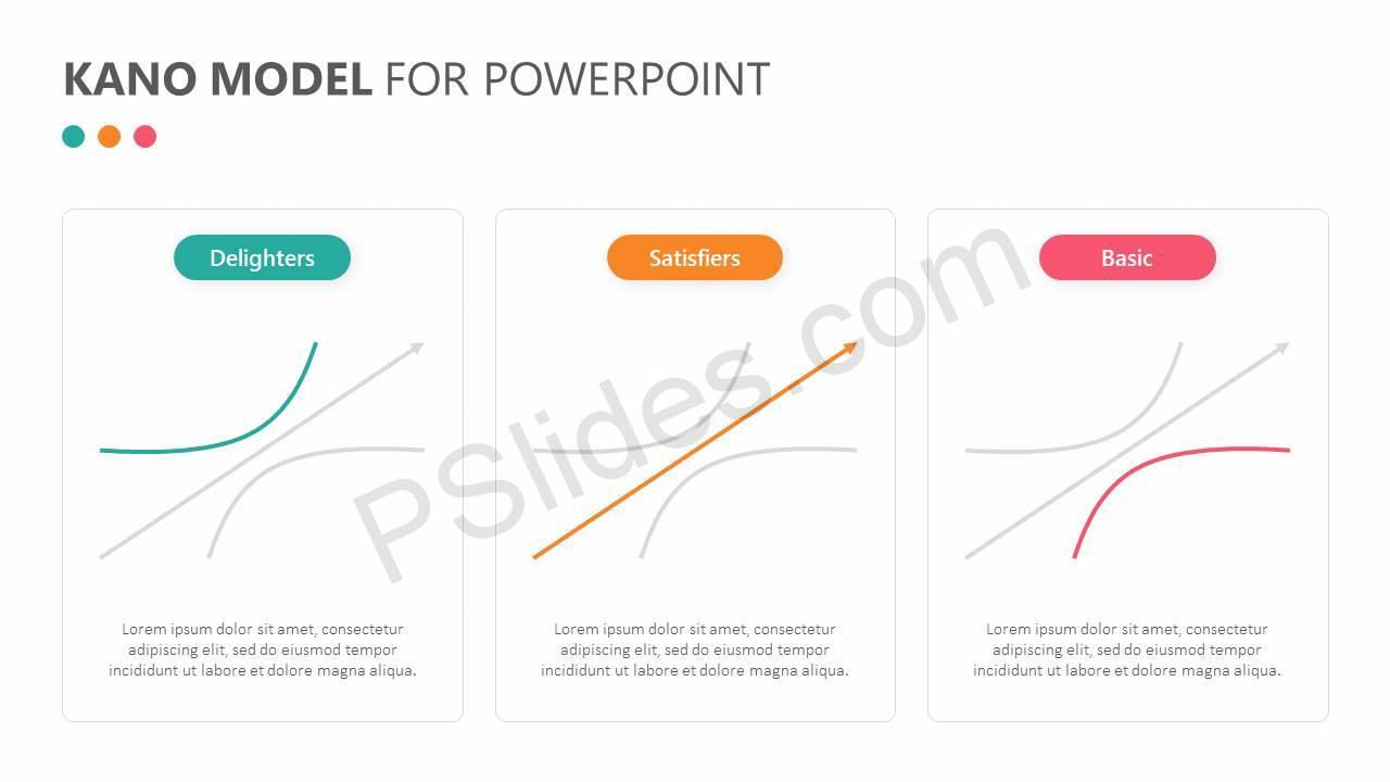 kano model for powerpoint pslides rh pslides com