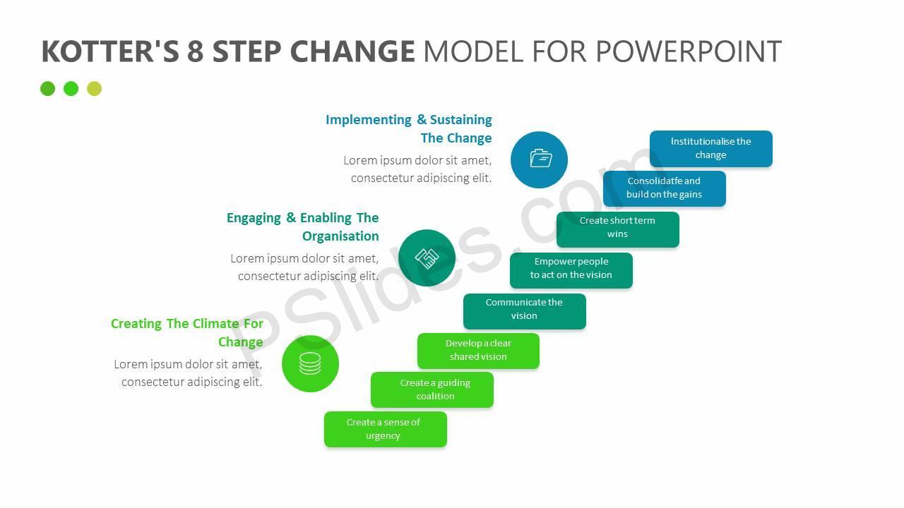 Kotters-8-Step-Change-Model-for-PowerPoint-Slide1