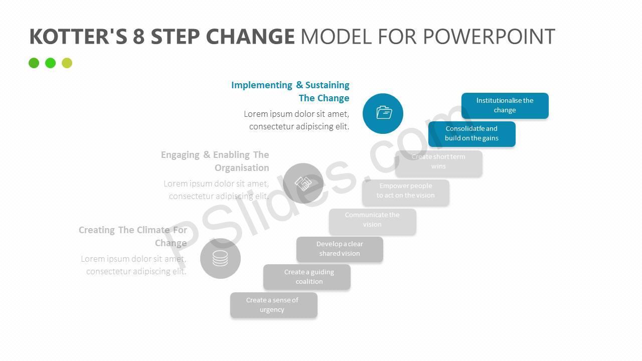 Kotters-8-Step-Change-Model-for-PowerPoint-Slide2