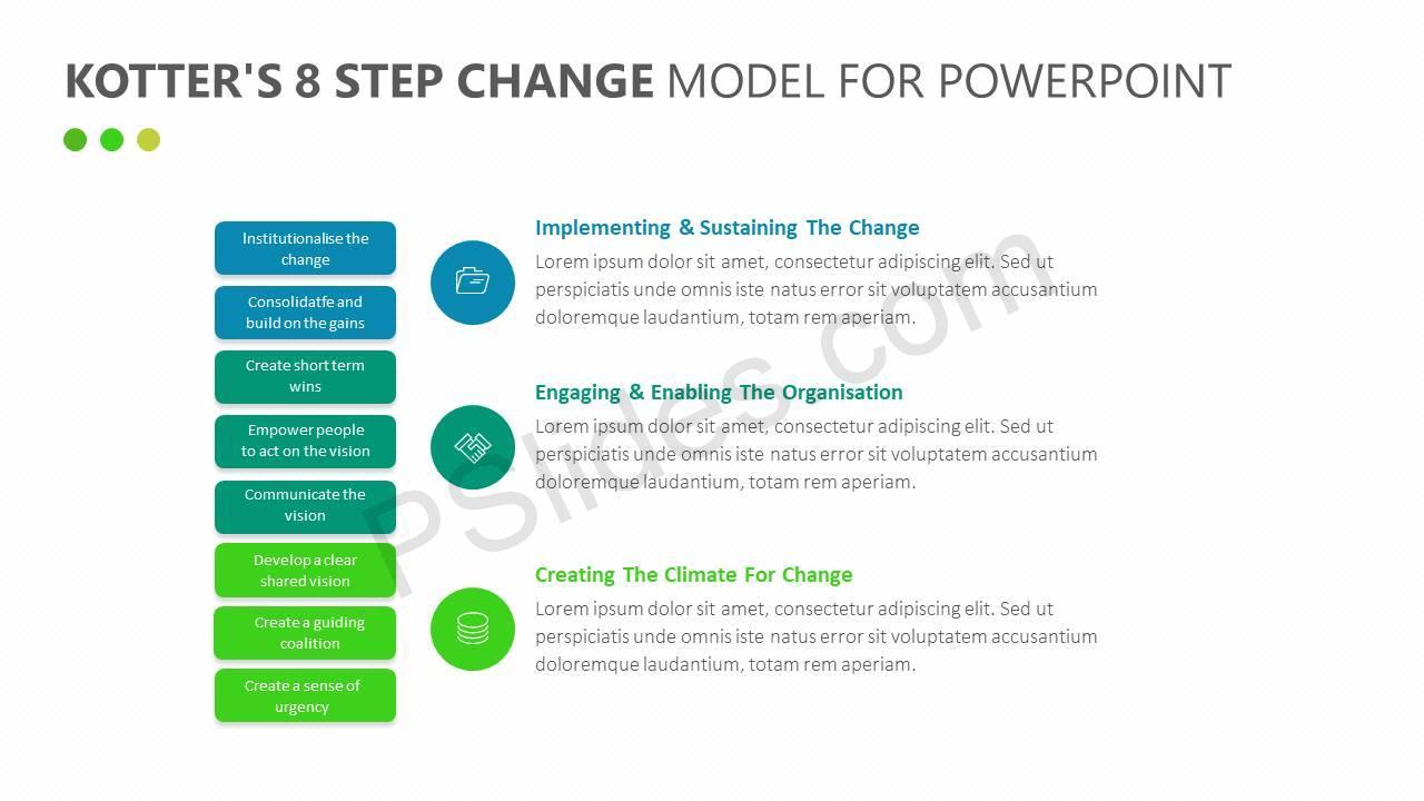 Kotters-8-Step-Change-Model-for-PowerPoint-Slide3