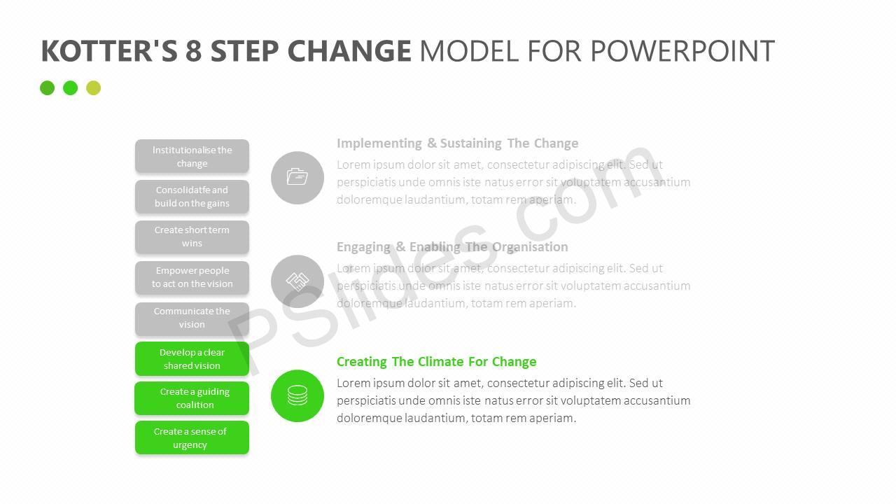 Kotters-8-Step-Change-Model-for-PowerPoint-Slide4