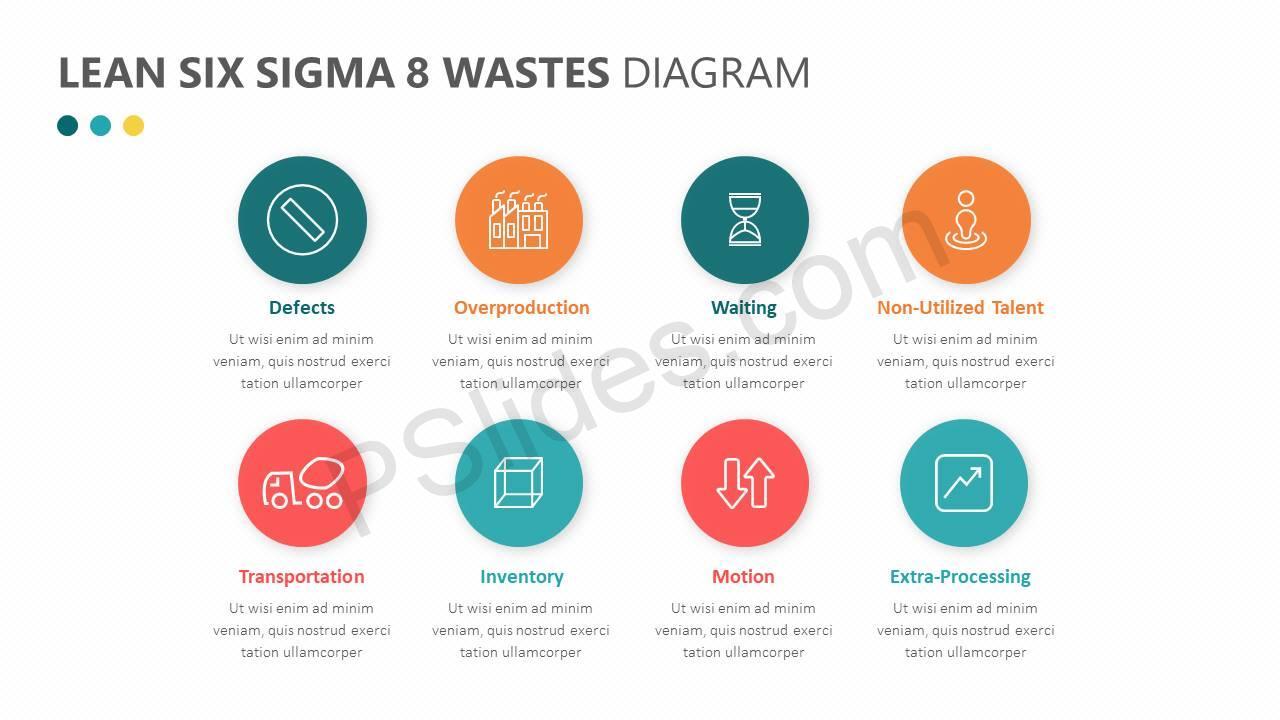 Lean-Six-Sigma-8-Wastes-Diagram-Slide1