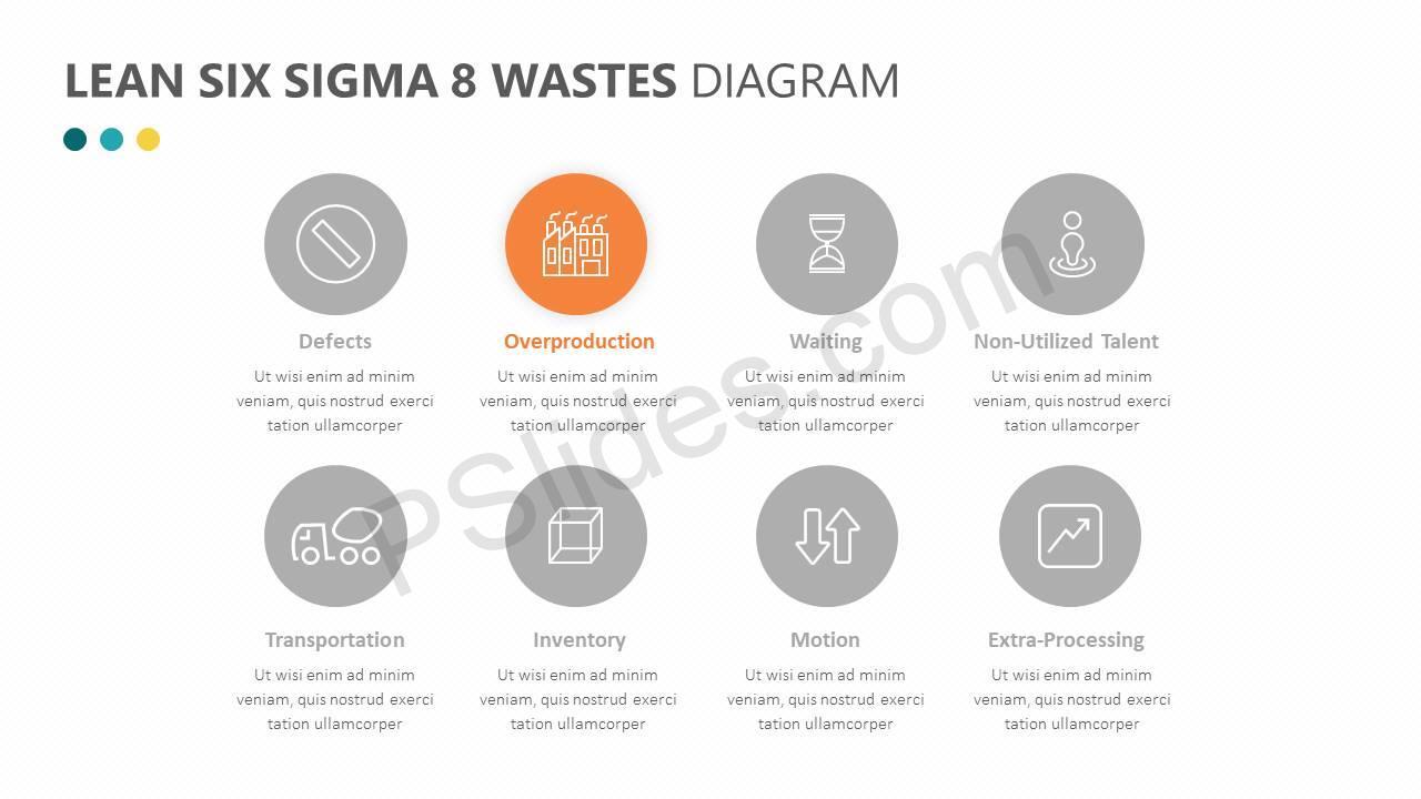 Lean-Six-Sigma-8-Wastes-Diagram-Slide2