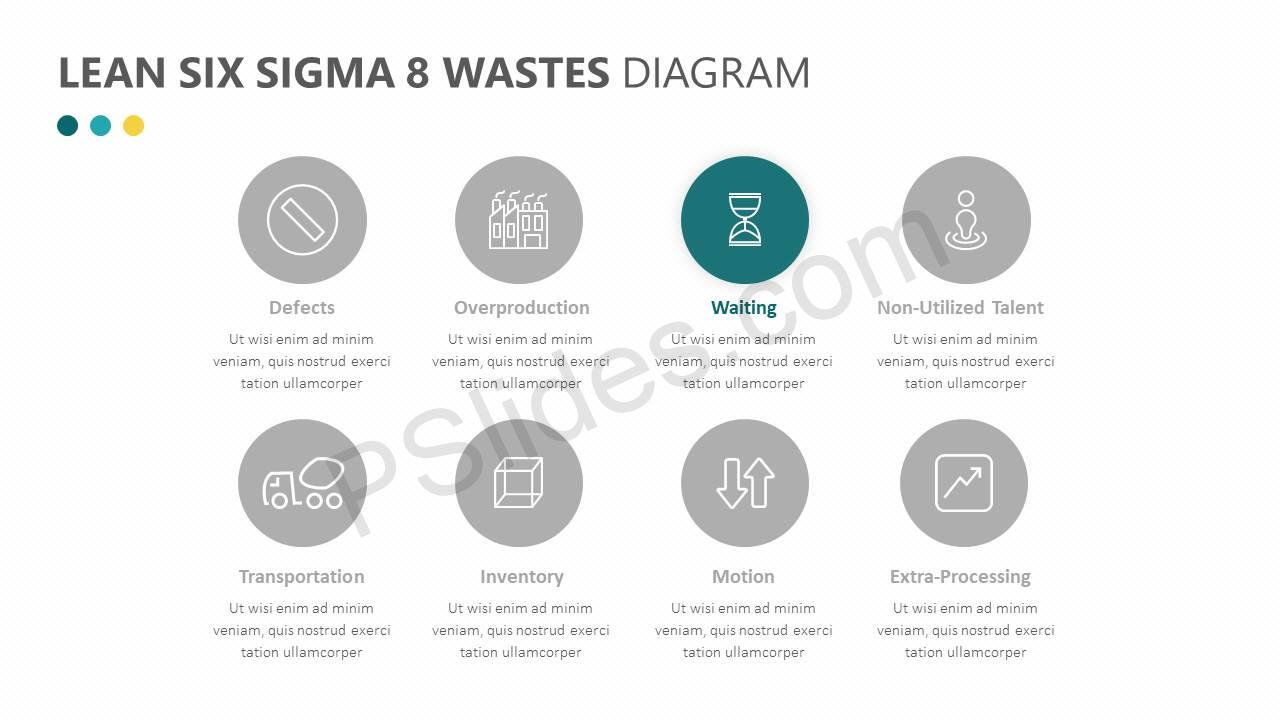 Lean-Six-Sigma-8-Wastes-Diagram-Slide3