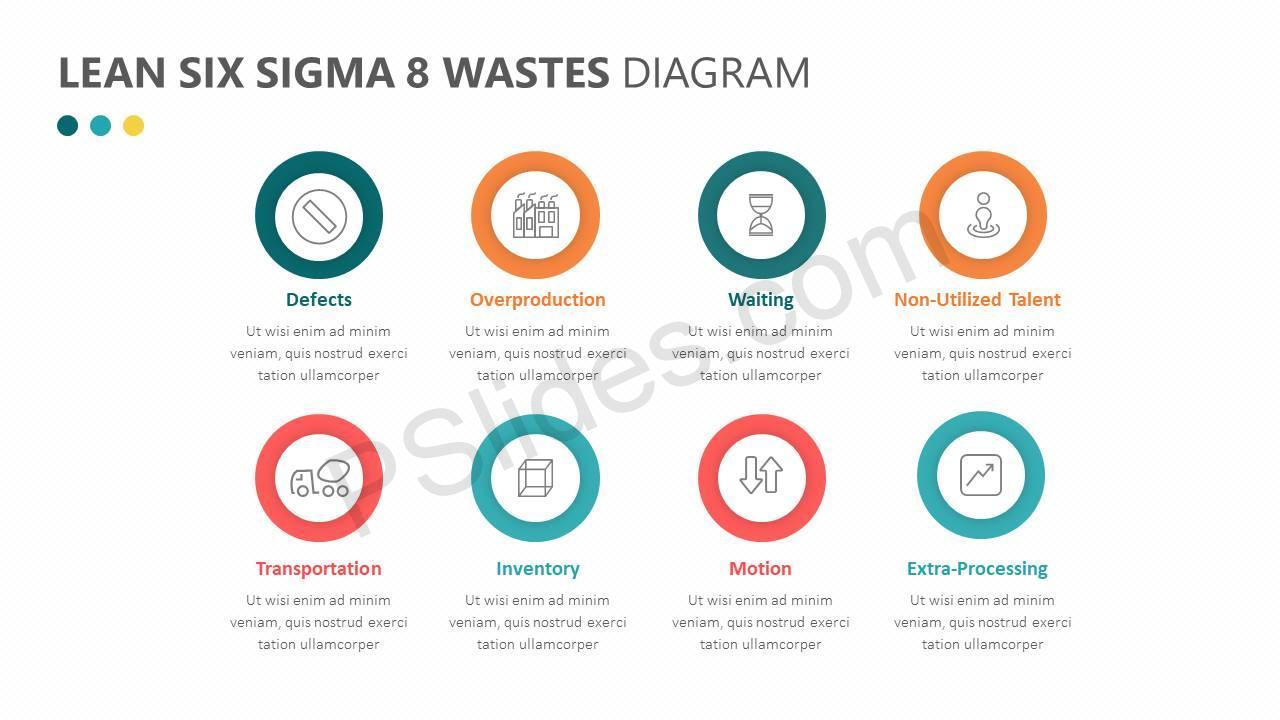 Lean-Six-Sigma-8-Wastes-Diagram-Slide4