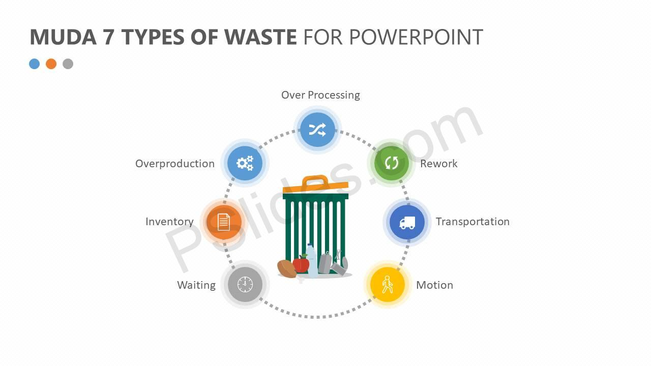 Muda-7-Types-Of-Waste-for-PowerPoint-Slide1