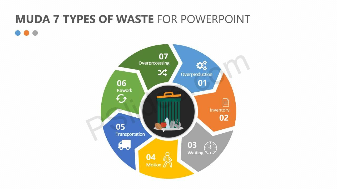 Muda-7-Types-Of-Waste-for-PowerPoint-Slide2