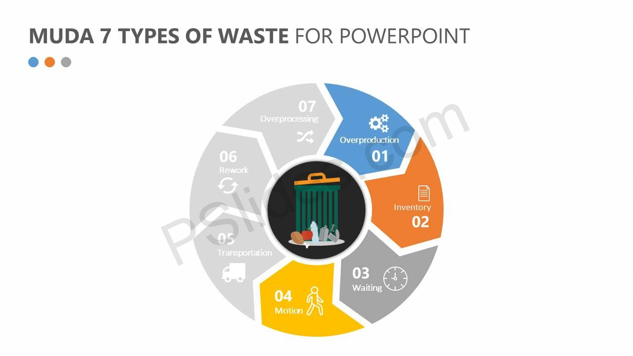Muda-7-Types-Of-Waste-for-PowerPoint-Slide3