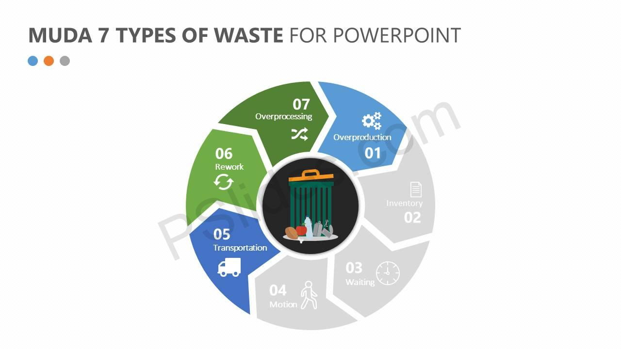 Muda-7-Types-Of-Waste-for-PowerPoint-Slide4