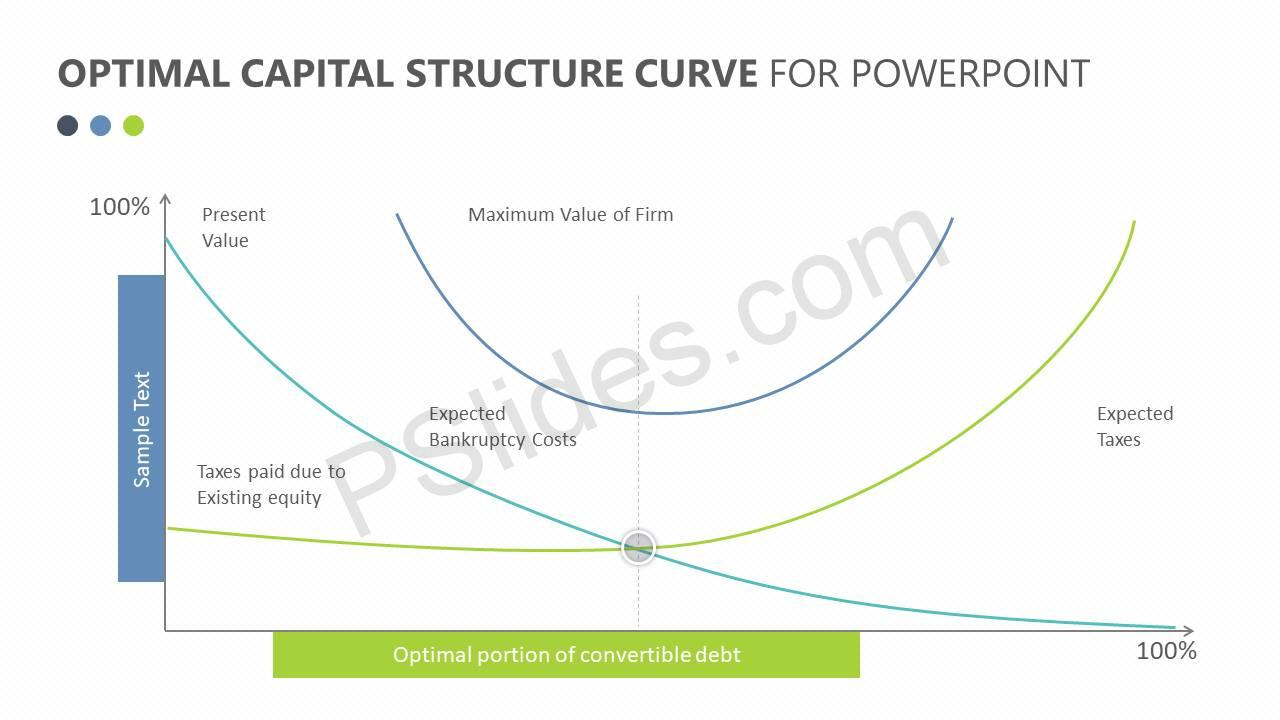 Optimal-Capital-Structure-Curve-for-PowerPoint-Slide1