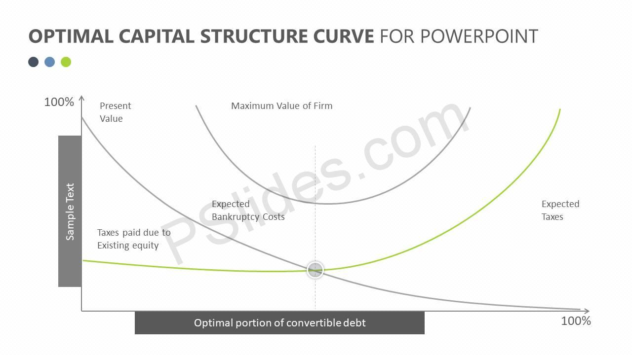 Optimal-Capital-Structure-Curve-for-PowerPoint-Slide2