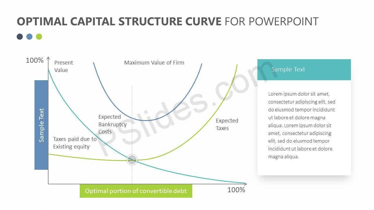 Optimal-Capital-Structure-Curve-for-PowerPoint-Slide3