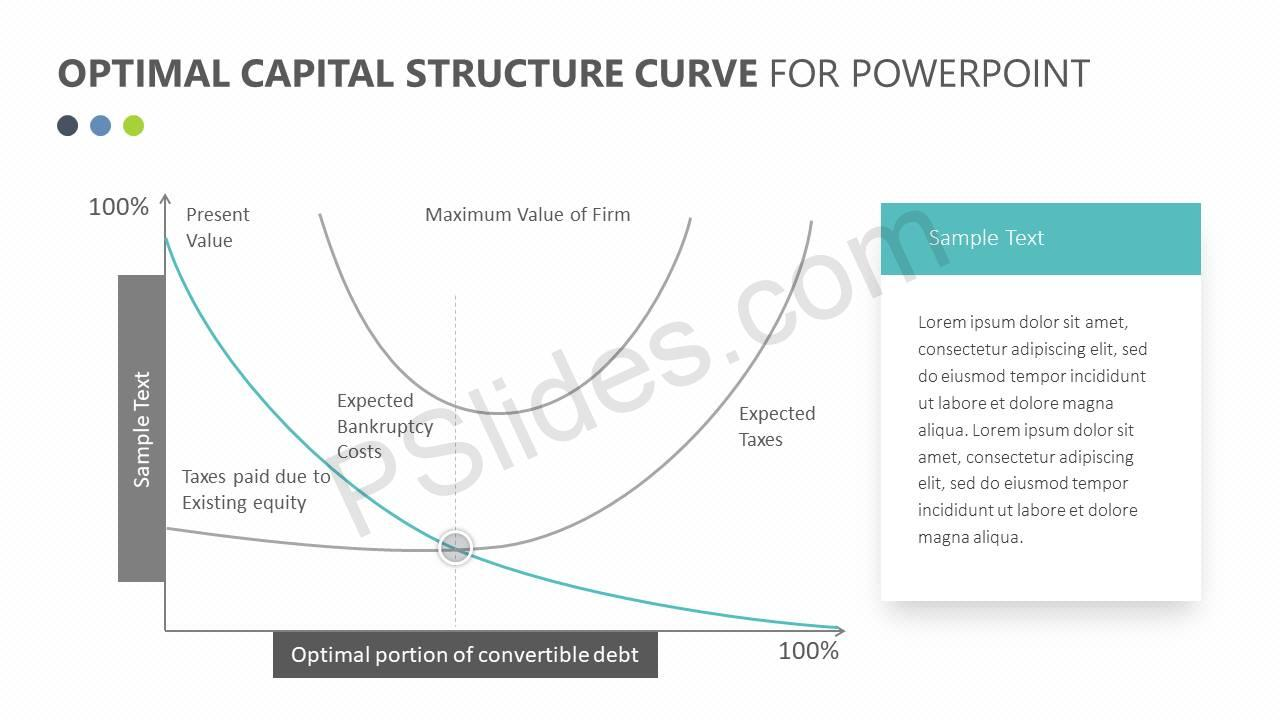 Optimal-Capital-Structure-Curve-for-PowerPoint-Slide4