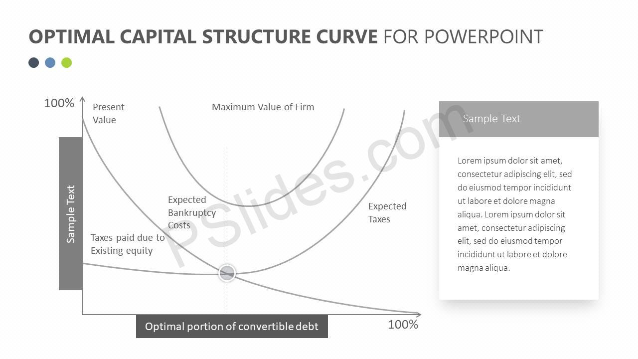 Optimal-Capital-Structure-Curve-for-PowerPoint-Slide5
