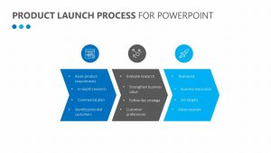 Free Product Launch Process for PowerPoint