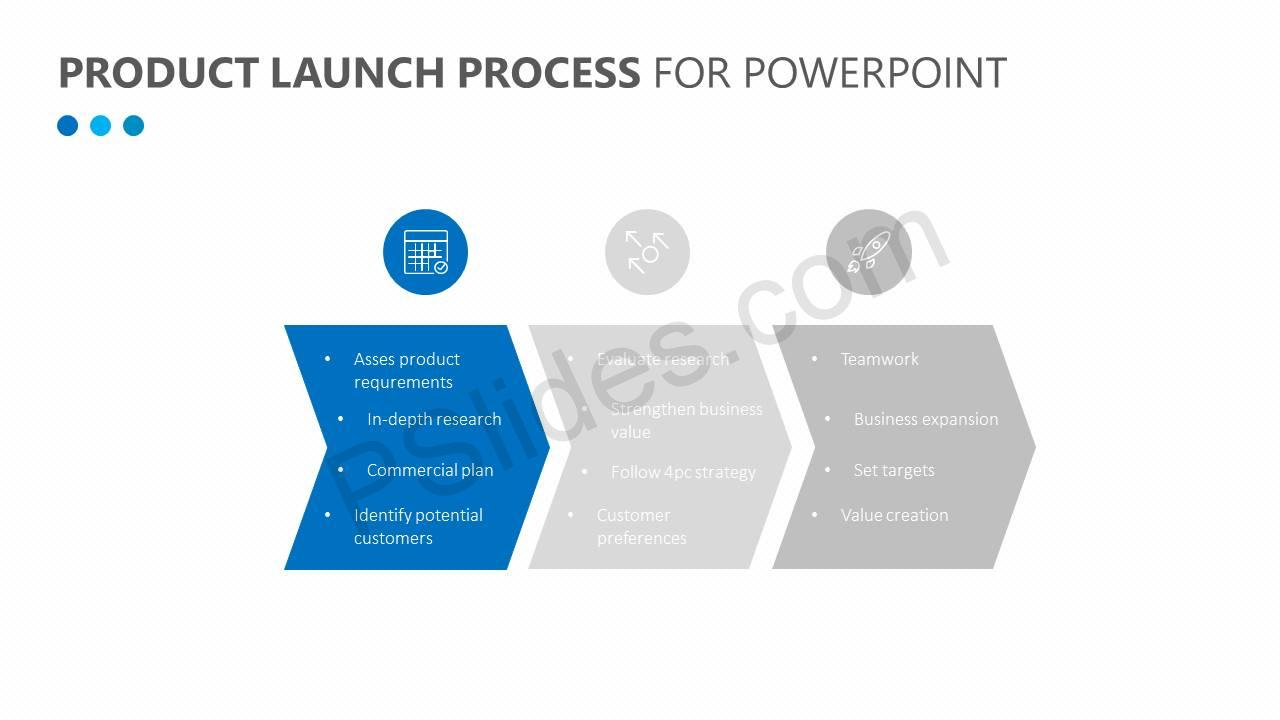 Product-Launch-Process-for-PowerPoint-Slide2