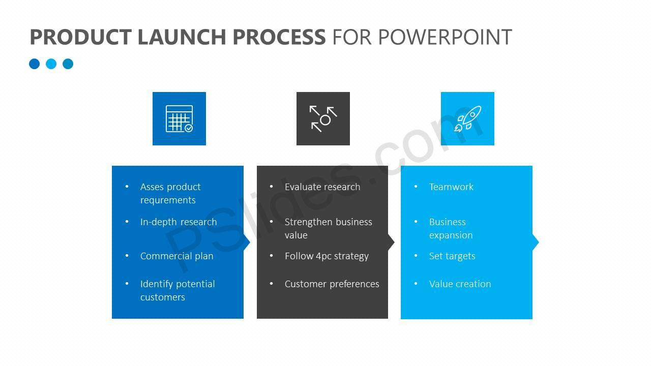 Product-Launch-Process-for-PowerPoint-Slide3