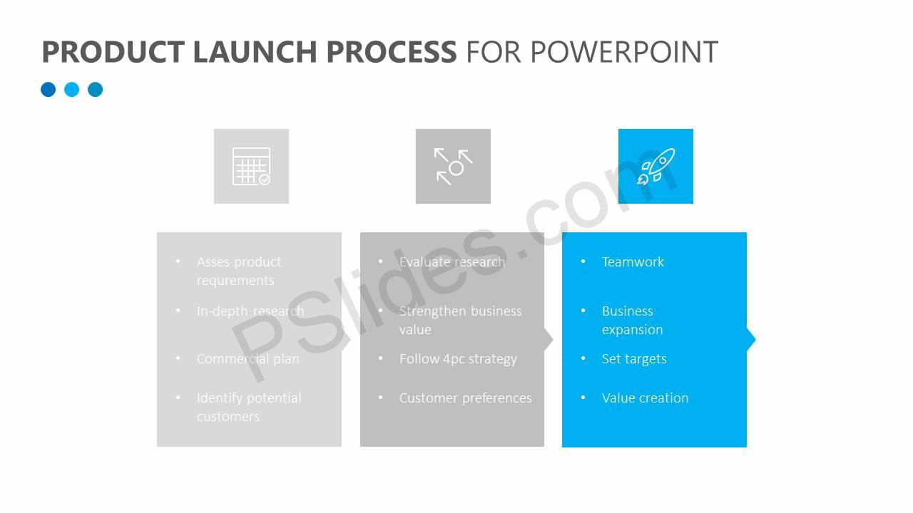 Product-Launch-Process-for-PowerPoint-Slide4