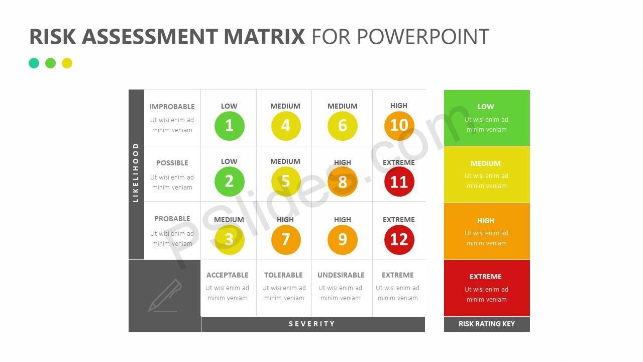 Risk-Assessment-Matrix-for-PowerPoint-Slide3