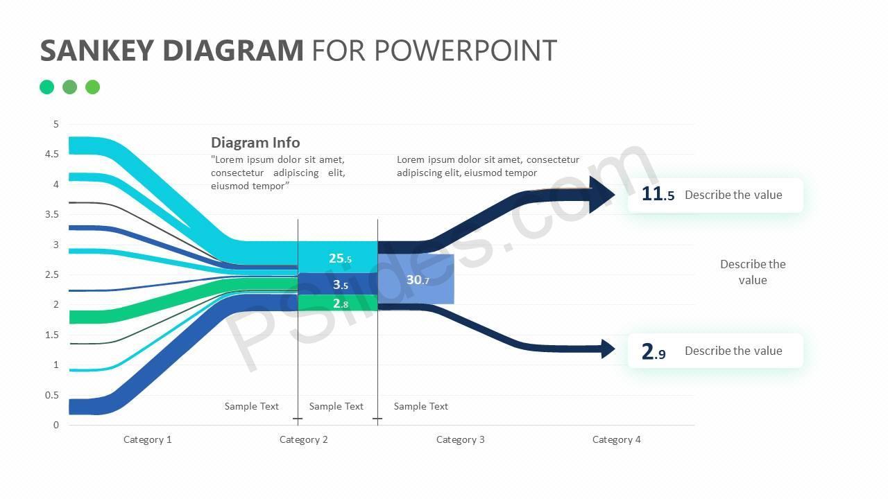Sankey-Diagram-For-PowerPoint-Slide1