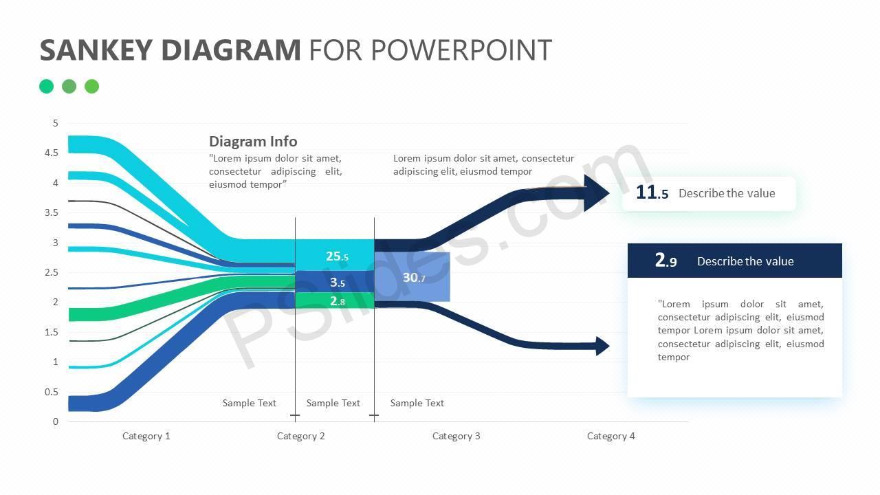 Sankey-Diagram-For-PowerPoint-Slide3