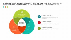 Scenario Planning Venn PowerPoint Diagram