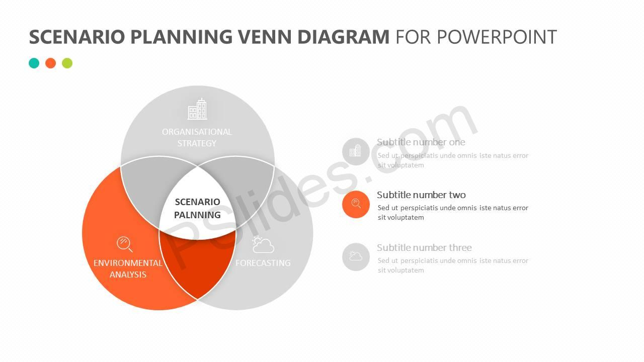 Scenario-Planning-Venn-Diagram-for-PowerPoint-Slide2