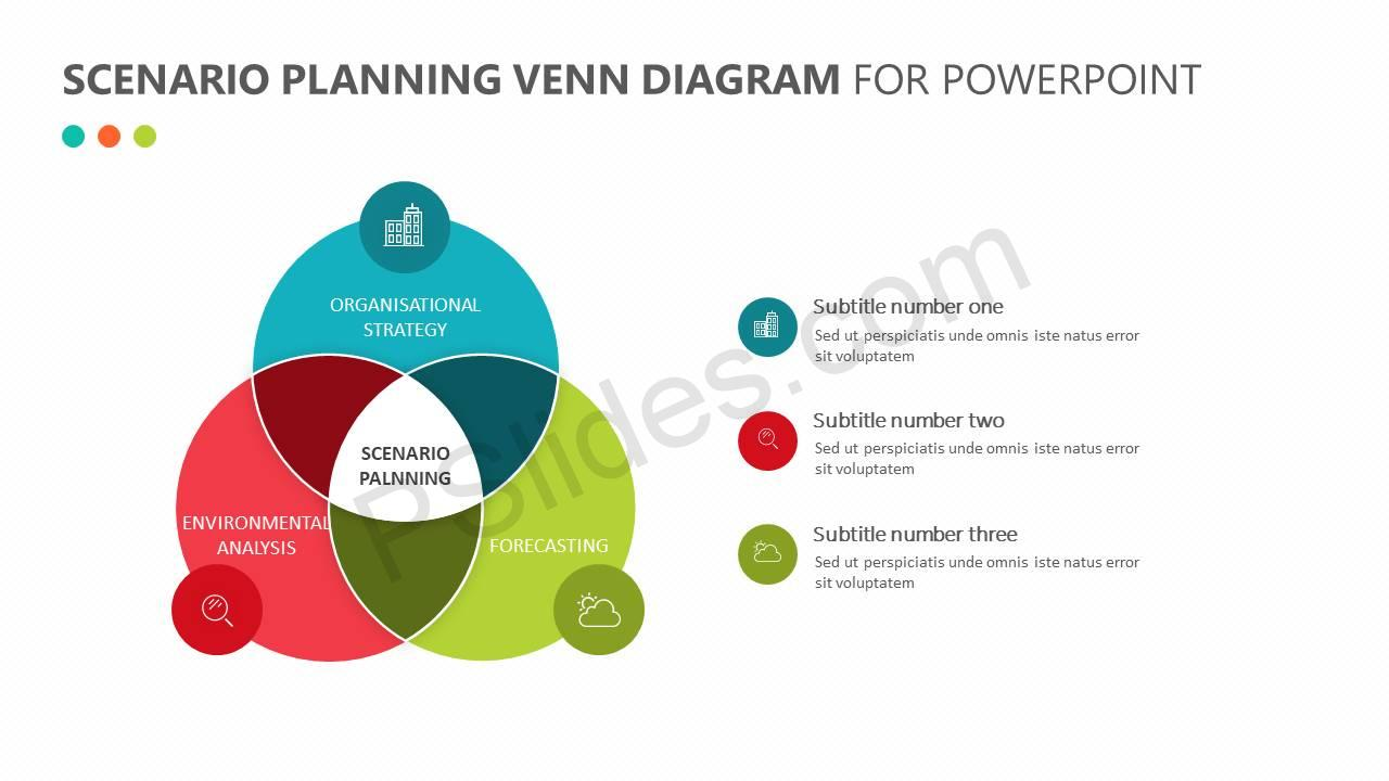 Scenario-Planning-Venn-Diagram-for-PowerPoint-Slide3