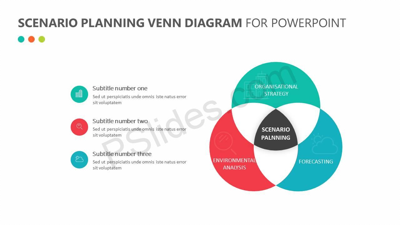 Scenario-Planning-Venn-Diagram-for-PowerPoint-Slide4