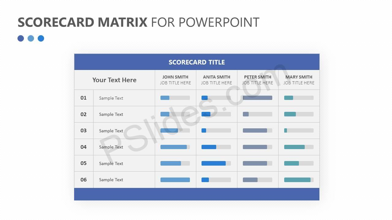 Free Scorecard Matrix for PowerPoint