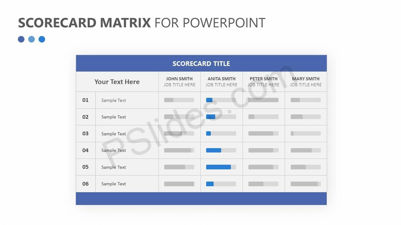 Free Scorecard Matrix for PowerPoint Slide 2