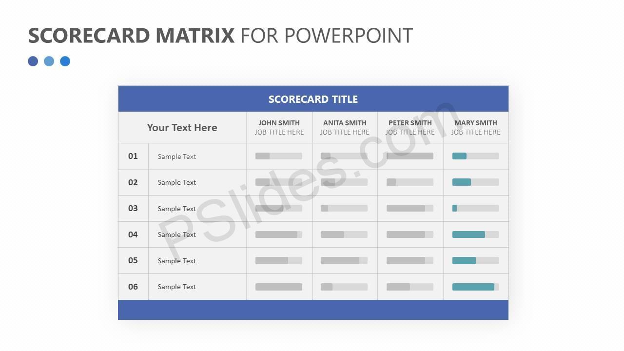 Free Scorecard Matrix for PowerPoint Slide 3