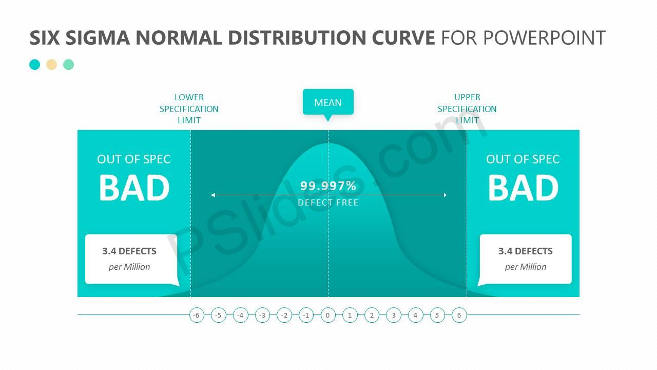Six-Sigma-Normal-Distribution-Curve-for-PowerPoint-Slide1