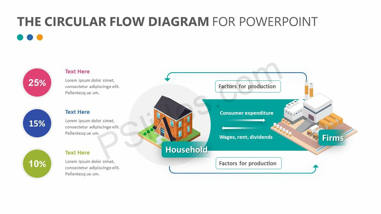 The-Circular-Flow-Diagram-for-PowerPoint-Slide4