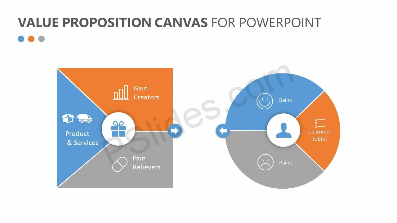 Val-e-Proposition-Canvas-for-PowerPointSlide1