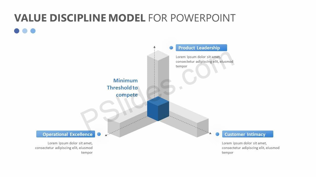 Value-Discipline-Model-for-PowerPoint-Slide11