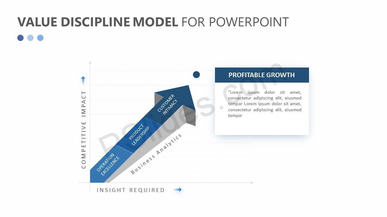 Value-Discipline-Model-for-PowerPoint-Slide21