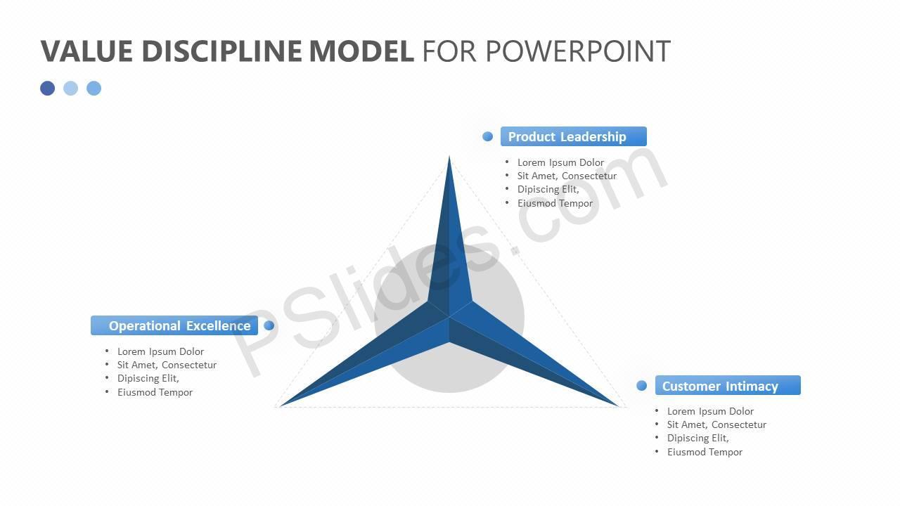 Value-Discipline-Model-for-PowerPoint-Slide31