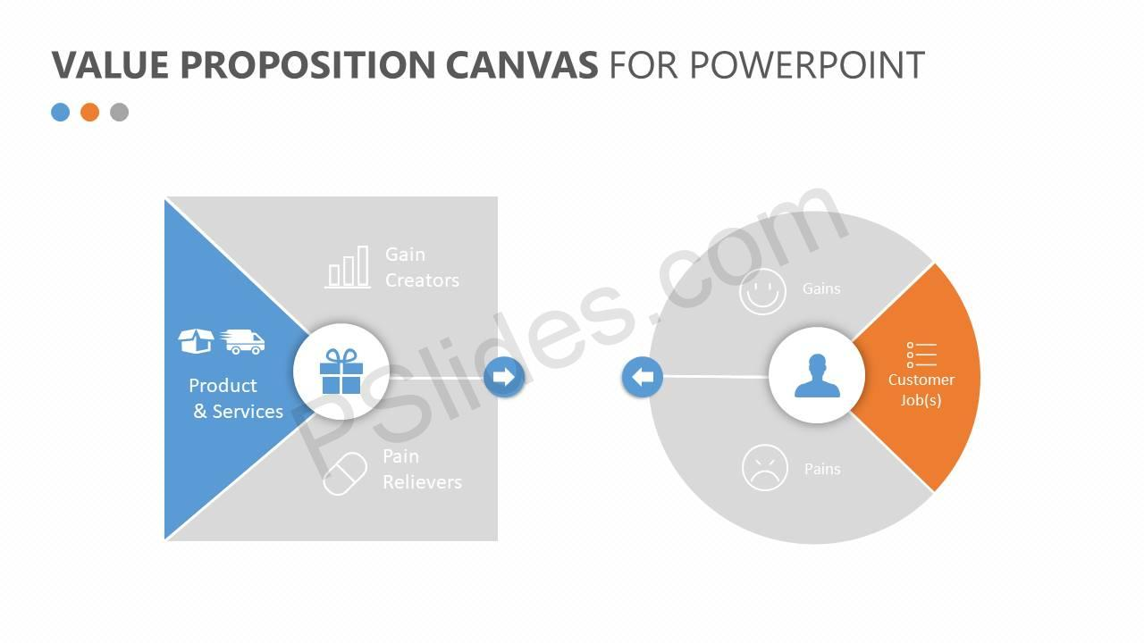 Value-Proposition-Canvas-for-PowerPoint-Slide2