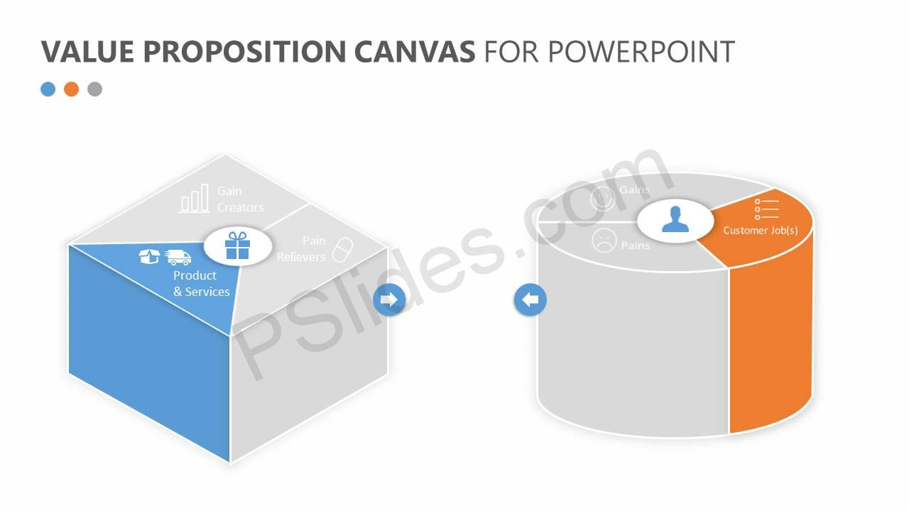 Value-Proposition-Canvas-for-PowerPoint-Slide4