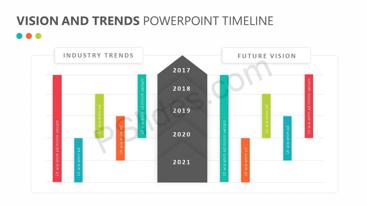Vision-and-Trends-PowerPoint-Timeline-Slide3