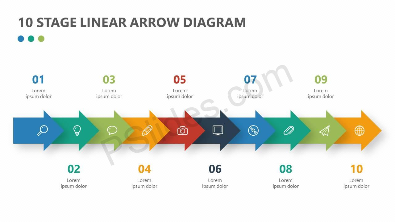 10 stage linear arrow diagram for powerpoint pslides 10 stage linear arrow diagram for powerpoint slide1 ccuart