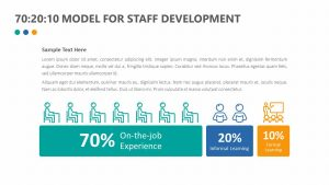 70:20:10 Model For Staff Development