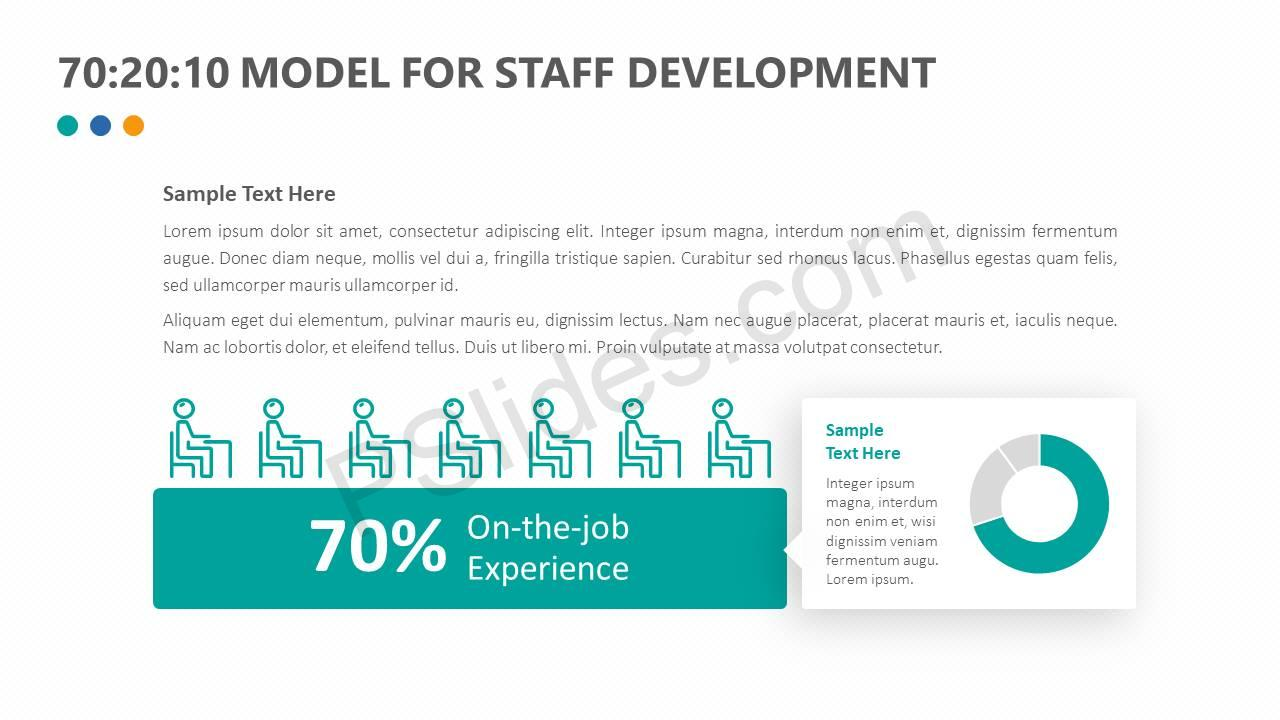 702010-Model-For-Staff-Development-Slide2