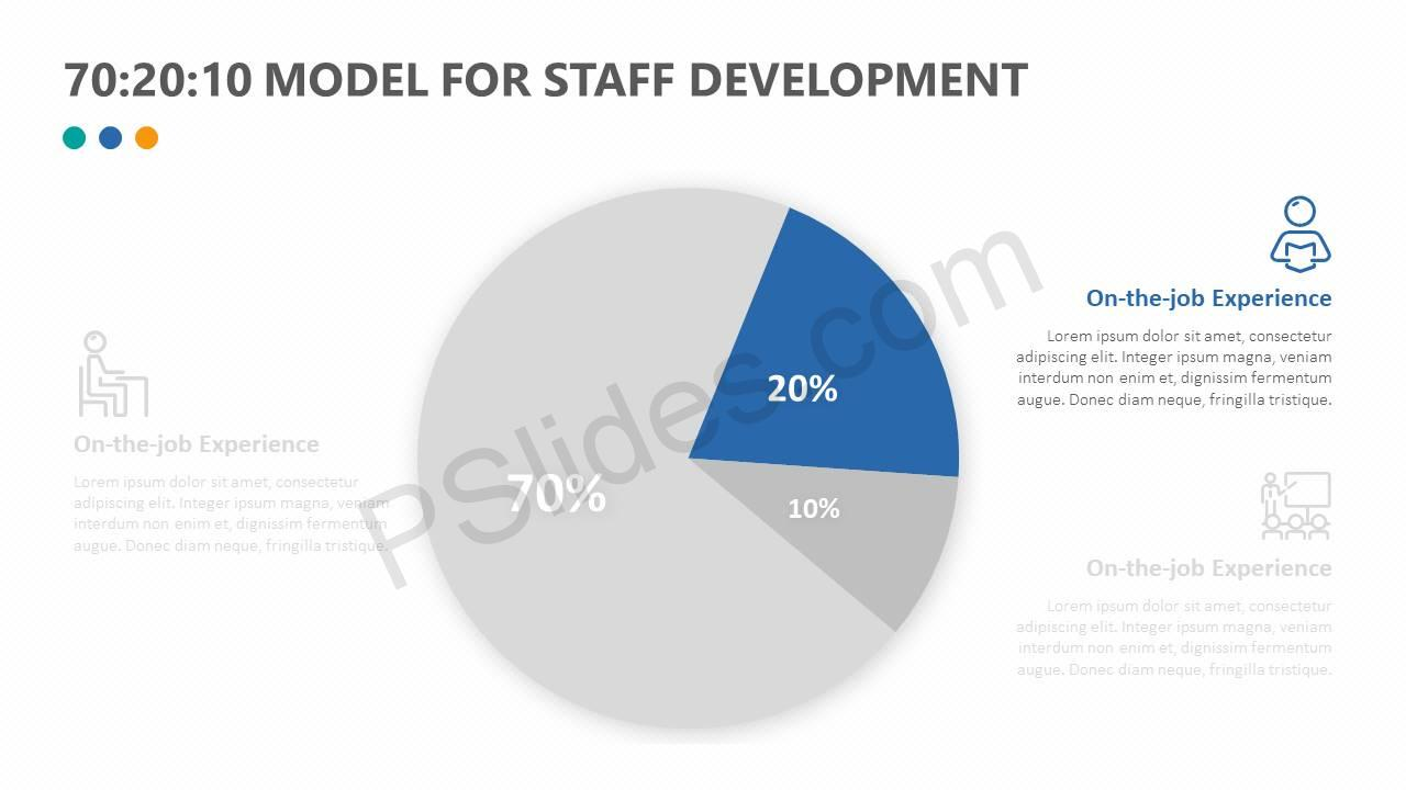702010-Model-For-Staff-Development-Slide4