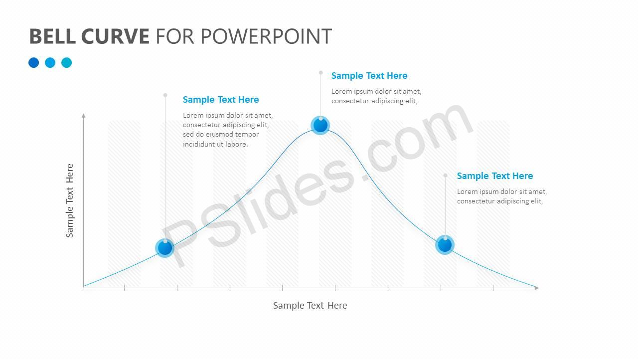 bell curve for powerpoint