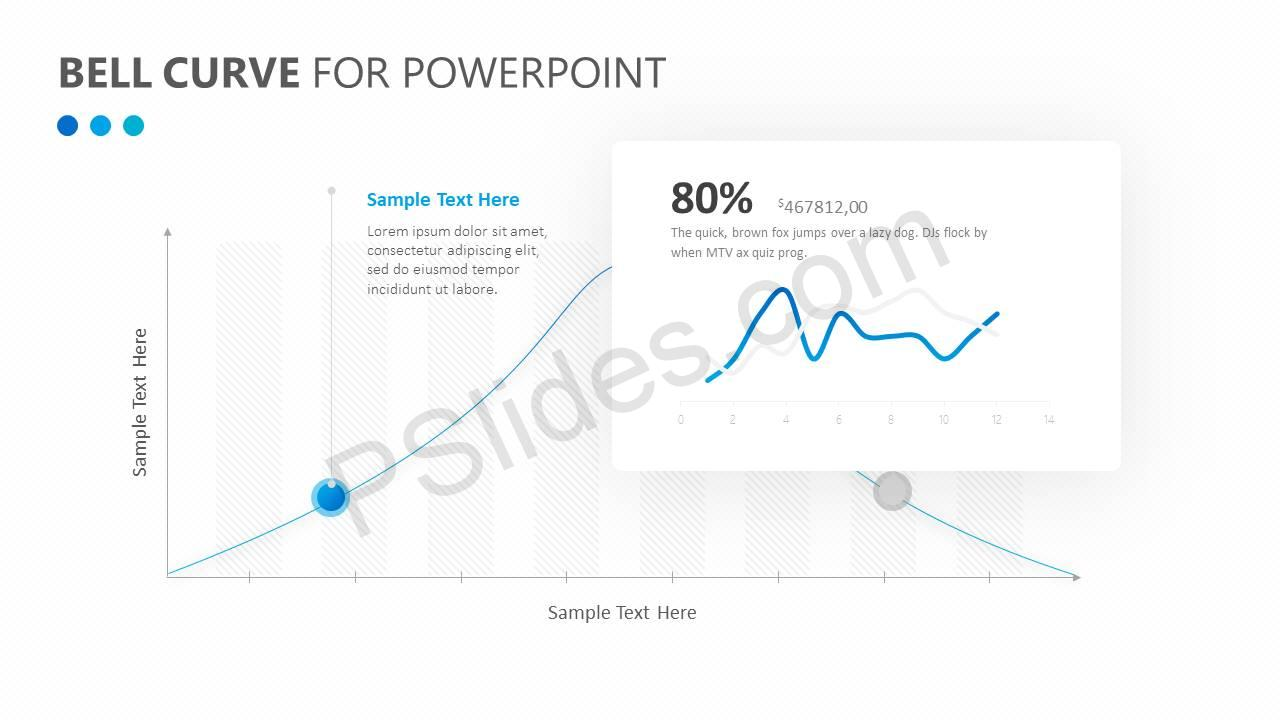 bell curve for powerpoint pslides